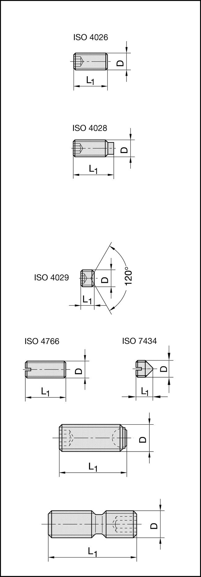 GEWINDESTIFT M5x10 o.R. ISO 4026